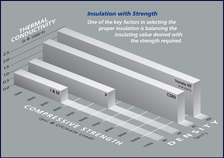 bnz-insulation_strength