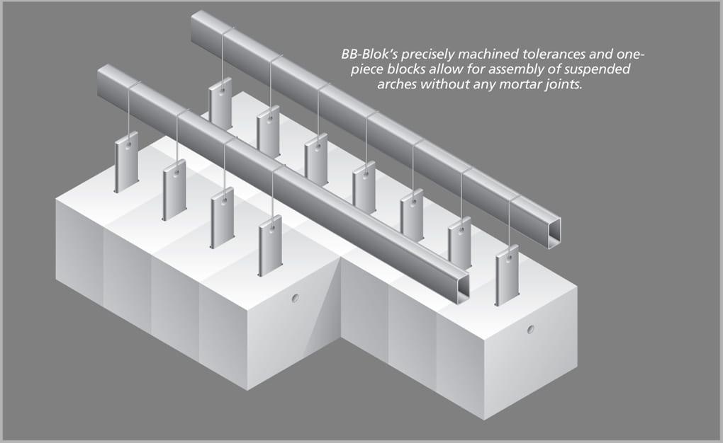 BB-Blok-2